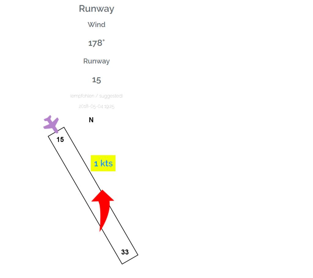 Runwayinfo